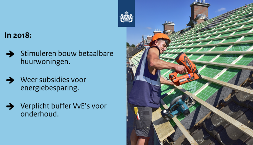 Begroting Wonen & Rijksdienst