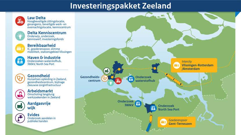 Infographic Investeringspakket Zeeland
