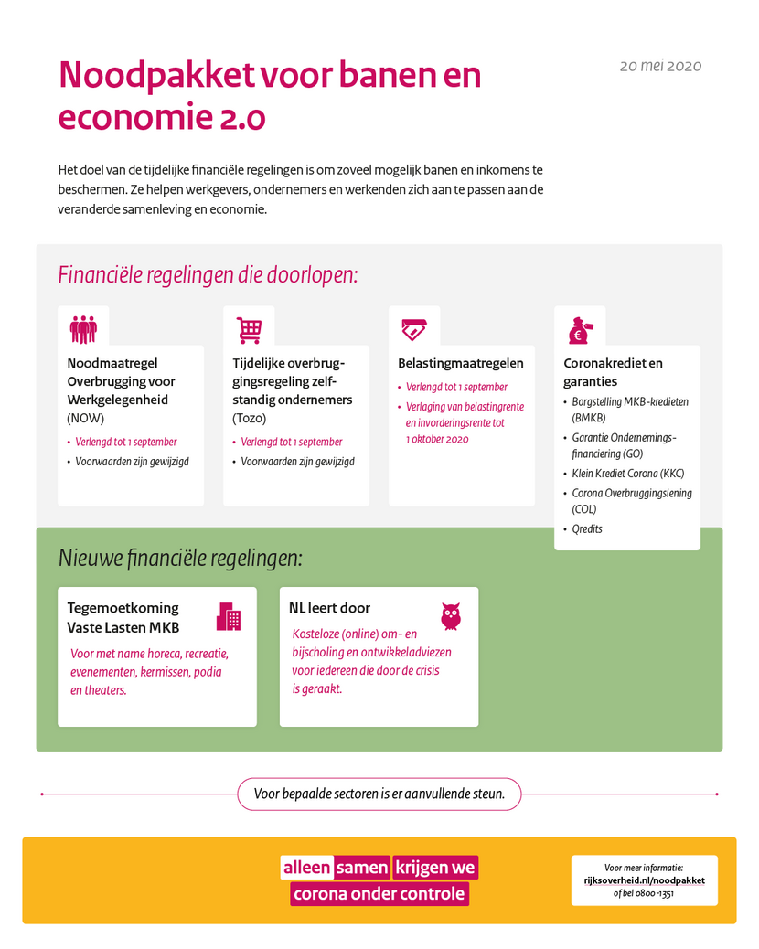 Noodpakket voor banen en economie 2.0