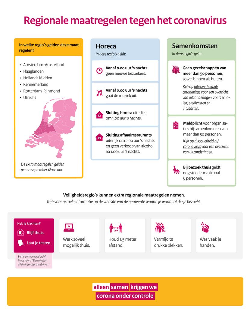 Persconferentie 18 September Nieuwe Regionale Maatregelen Om Het Virus In Te Dammen Nieuwsbericht Rijksoverheid Nl