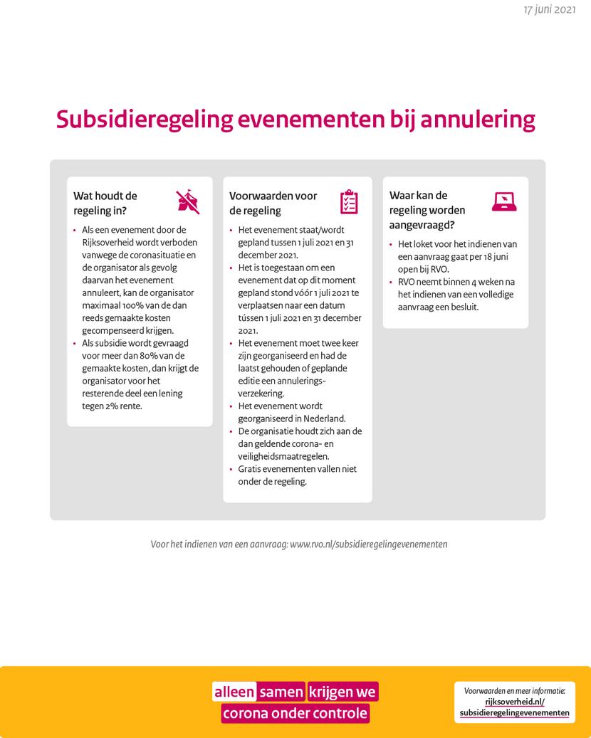 Subsidieregeling evenementen bij annulering