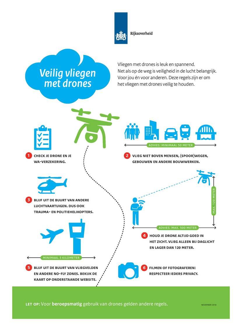 https://www.rijksoverheid.nl/binaries/medium/content/gallery/rijksoverheid/content-afbeeldingen/onderwerpen/drone/drone-2018.jpg