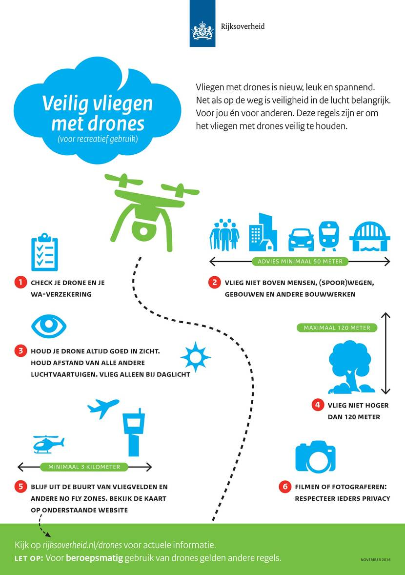 Infographic over veiligheidsregels drones. Deze informatie vindt u ook in de vraag en antwoordcombinatie: Mag ik als particulier vliegen met een drone?